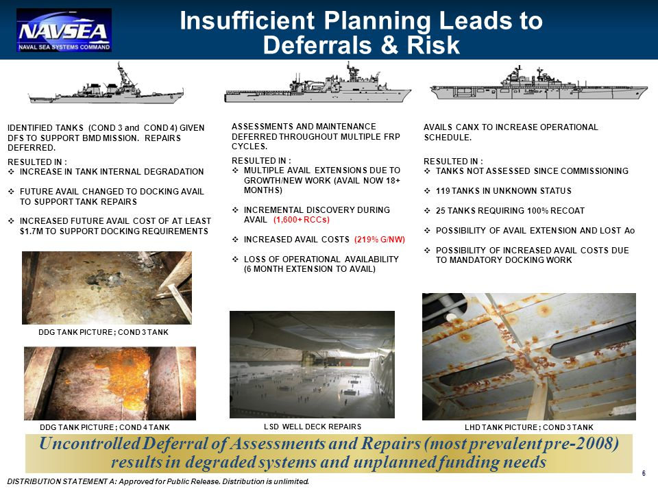 Insufficient Planning Leads to Deferrals & Risk
