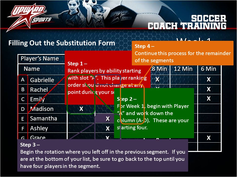 Filling Out the Substitution Form