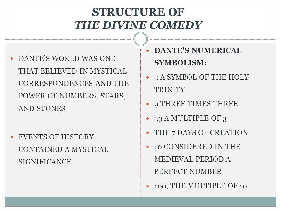 STRUCTURE OF THE DIVINE COMEDY