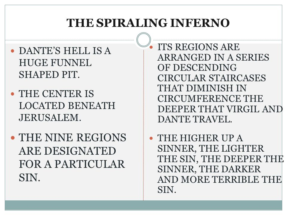 THE SPIRALING INFERNO