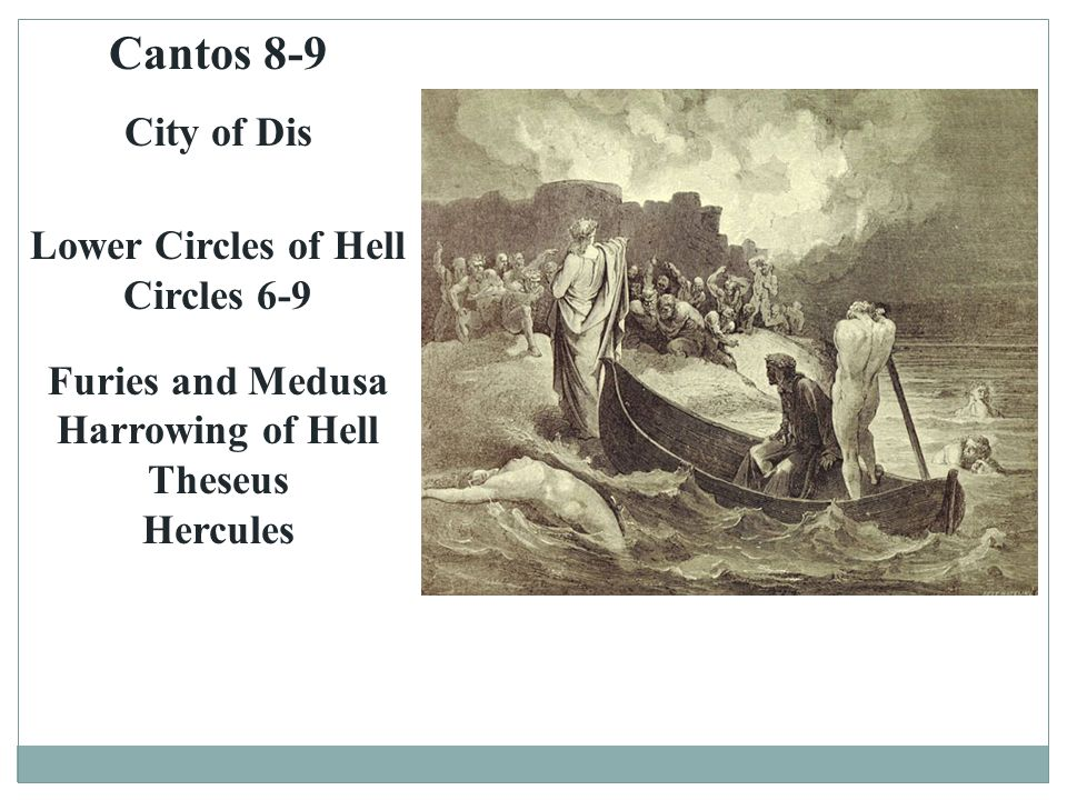 Cantos 8-9 City of Dis Lower Circles of Hell Circles 6-9