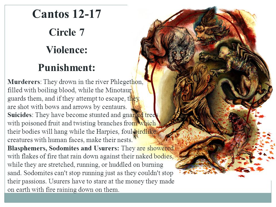 Cantos 12-17 Circle 7 Violence: Punishment: