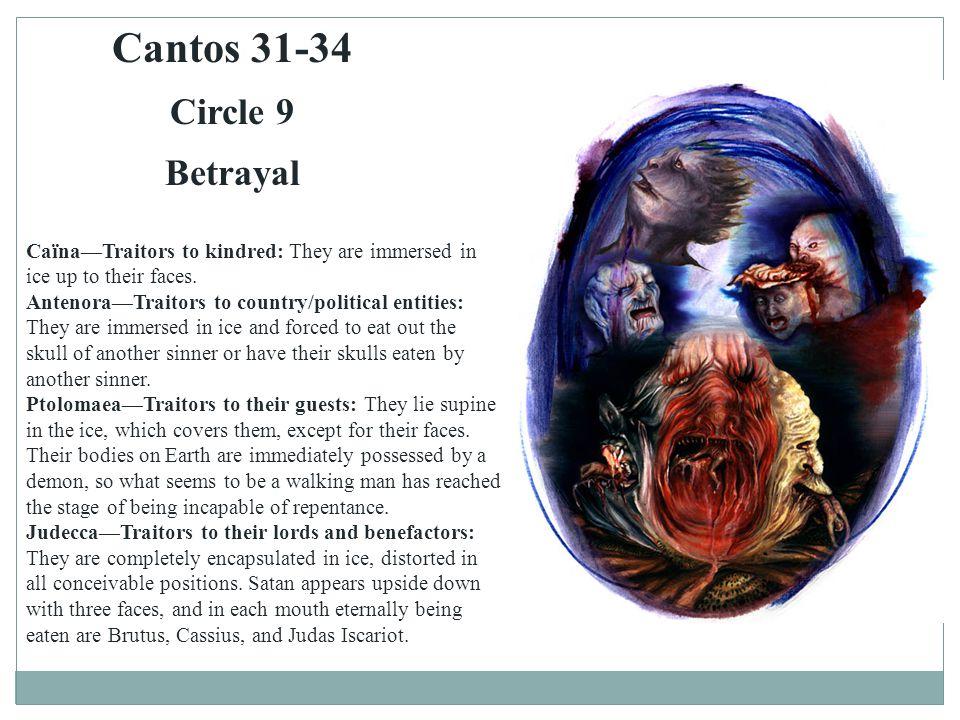 Cantos 31-34 Circle 9 Betrayal