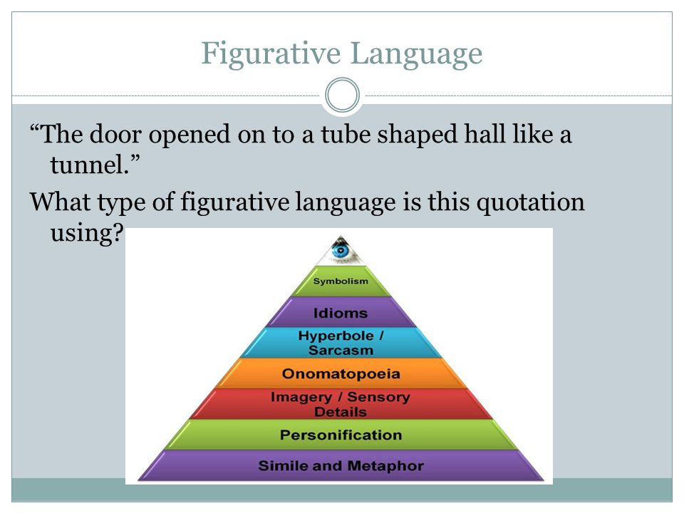 Figurative Language The door opened on to a tube shaped hall like a tunnel. What type of figurative language is this quotation using.