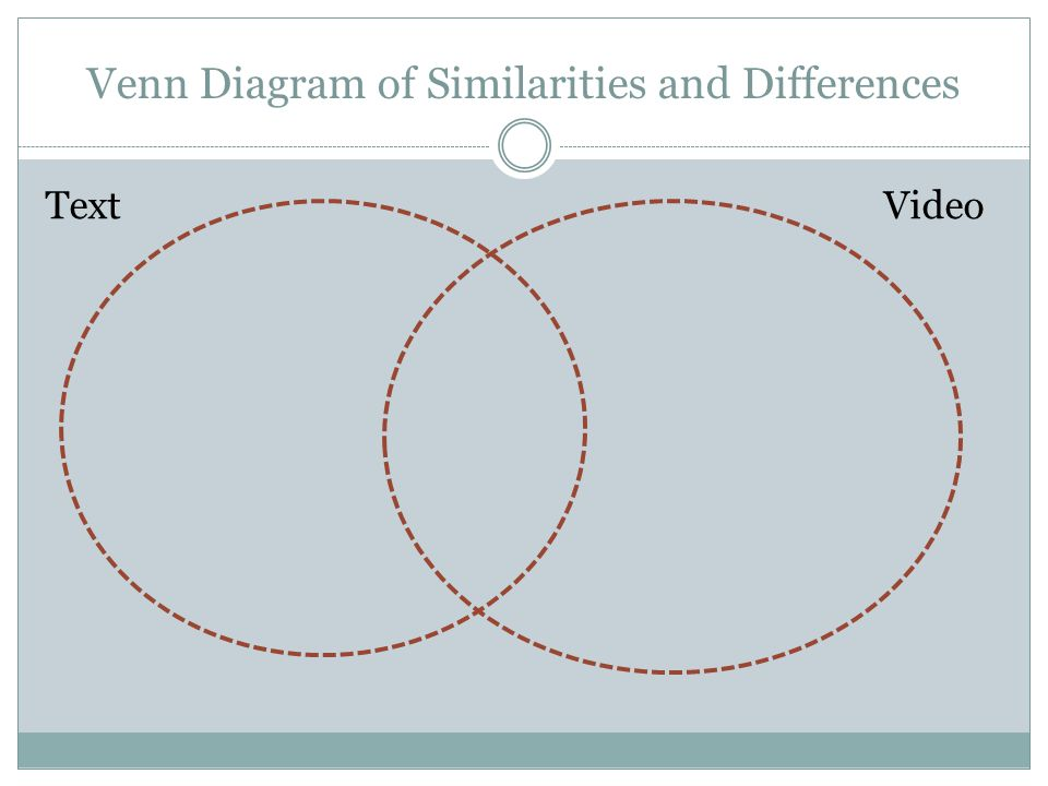 Venn Diagram of Similarities and Differences