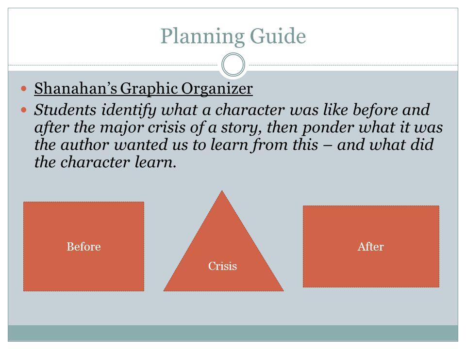 Planning Guide Shanahan's Graphic Organizer