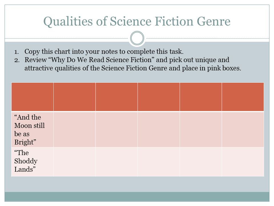 Qualities of Science Fiction Genre