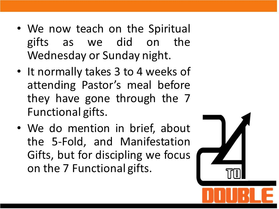 We now teach on the Spiritual gifts as we did on the Wednesday or Sunday night.