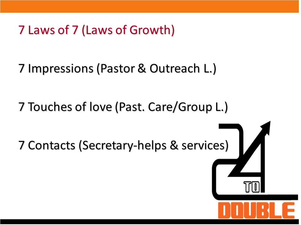 7 Laws of 7 (Laws of Growth)