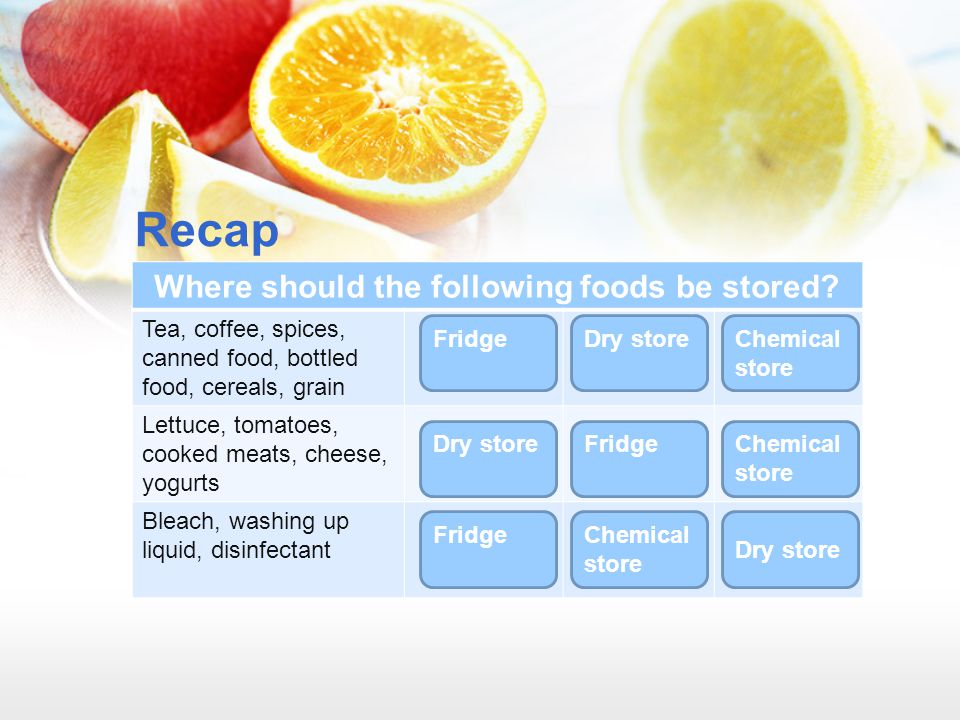 Where should the following foods be stored