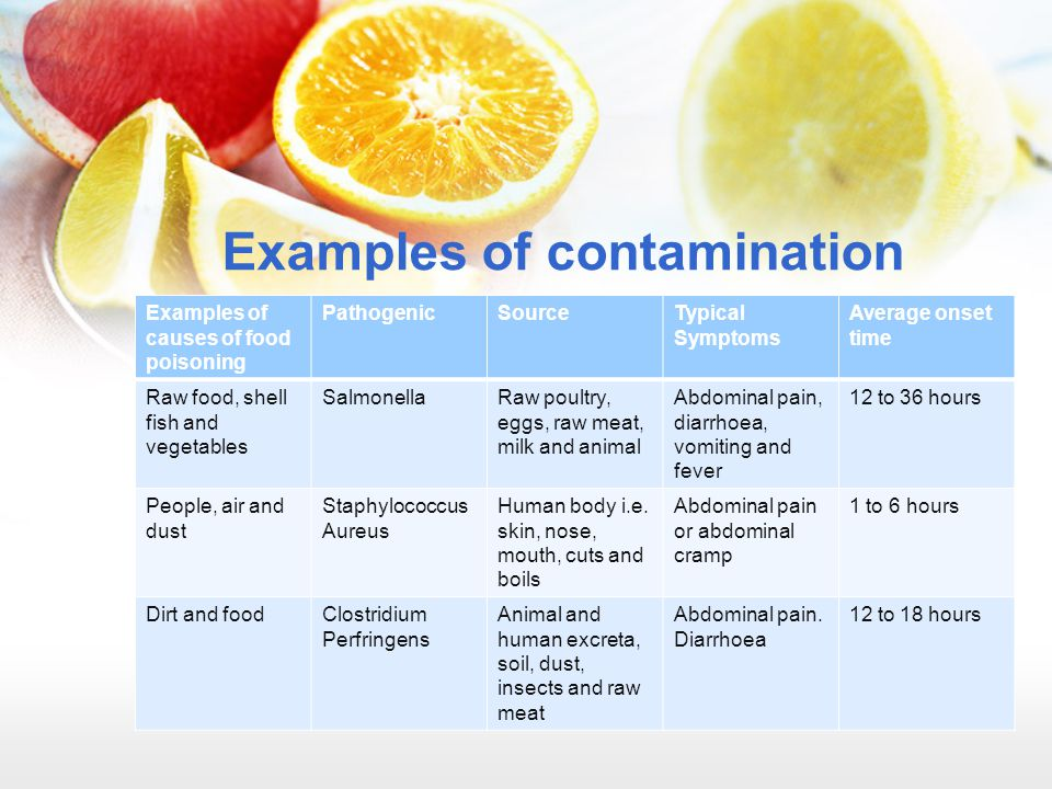 Examples of contamination