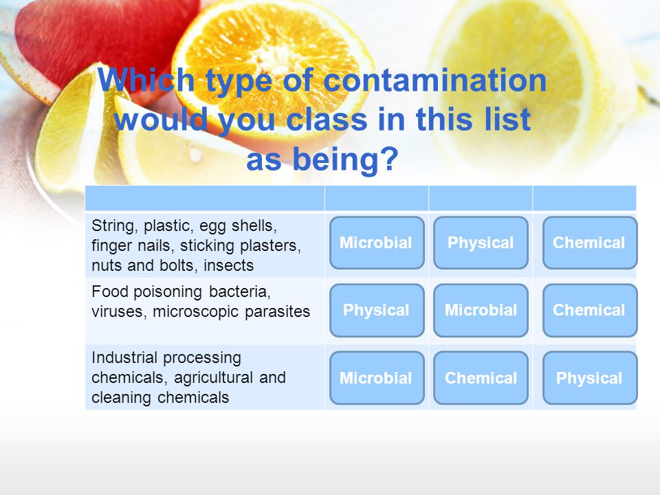 Which type of contamination would you class in this list as being