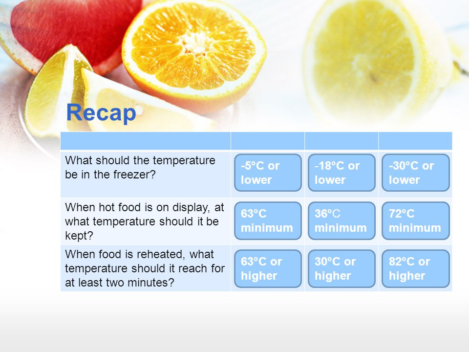 Recap What should the temperature be in the freezer