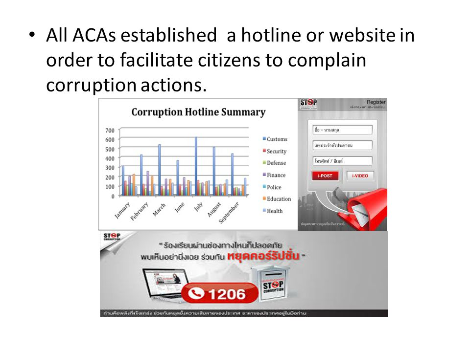 All ACAs established a hotline or website in order to facilitate citizens to complain corruption actions.