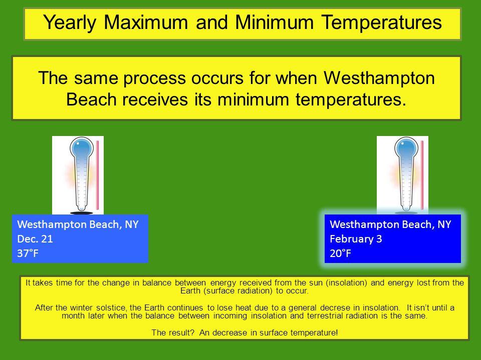 Yearly Maximum and Minimum Temperatures
