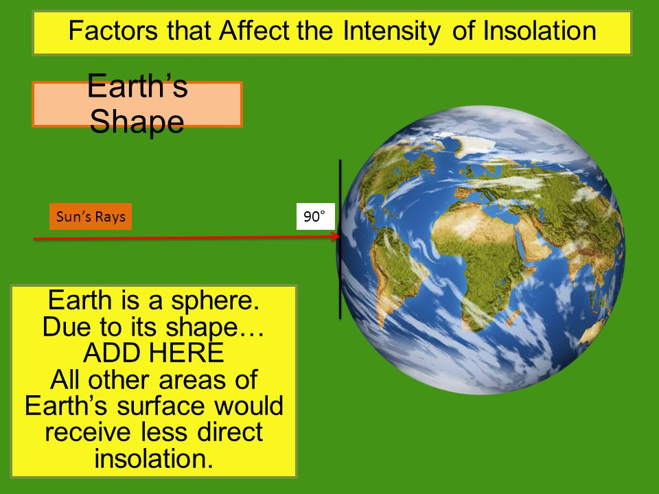 Earth's Shape Factors that Affect the Intensity of Insolation