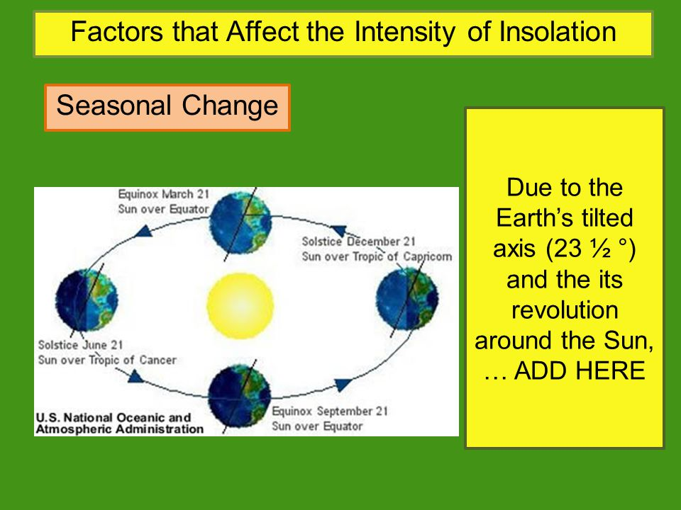 Factors that Affect the Intensity of Insolation