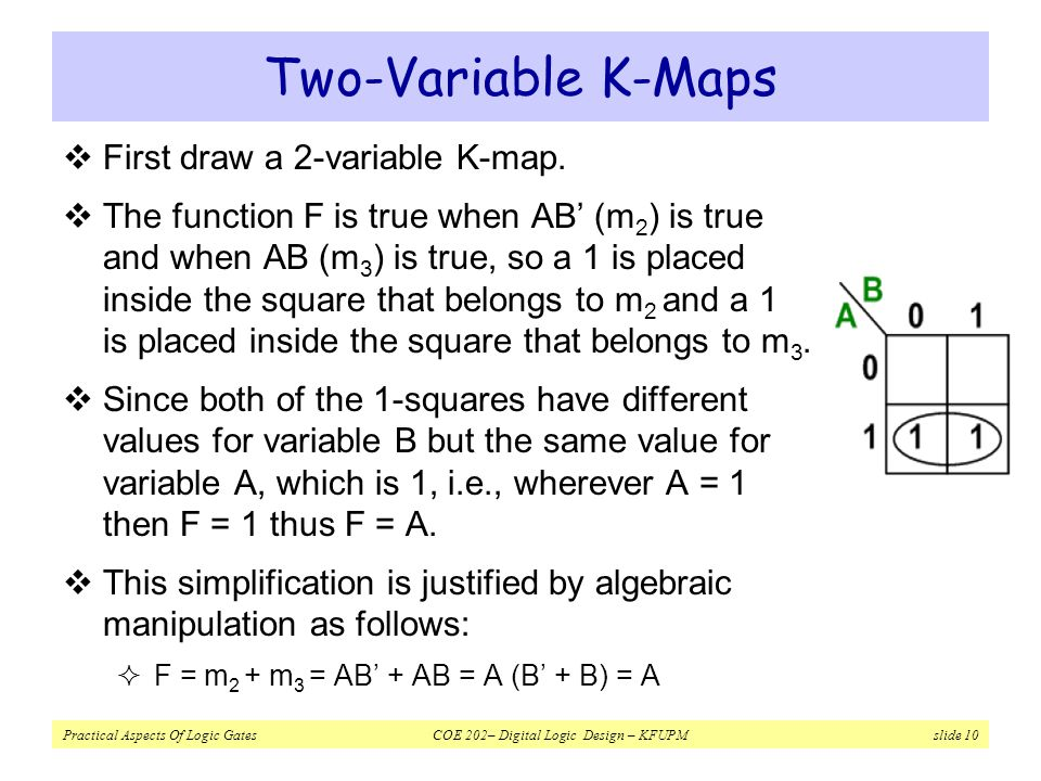 Two-Variable K-Maps First draw a 2-variable K-map.