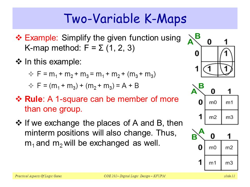 Two-Variable K-Maps Example: Simplify the given function using K-map method: F = Σ (1, 2, 3) In this example: