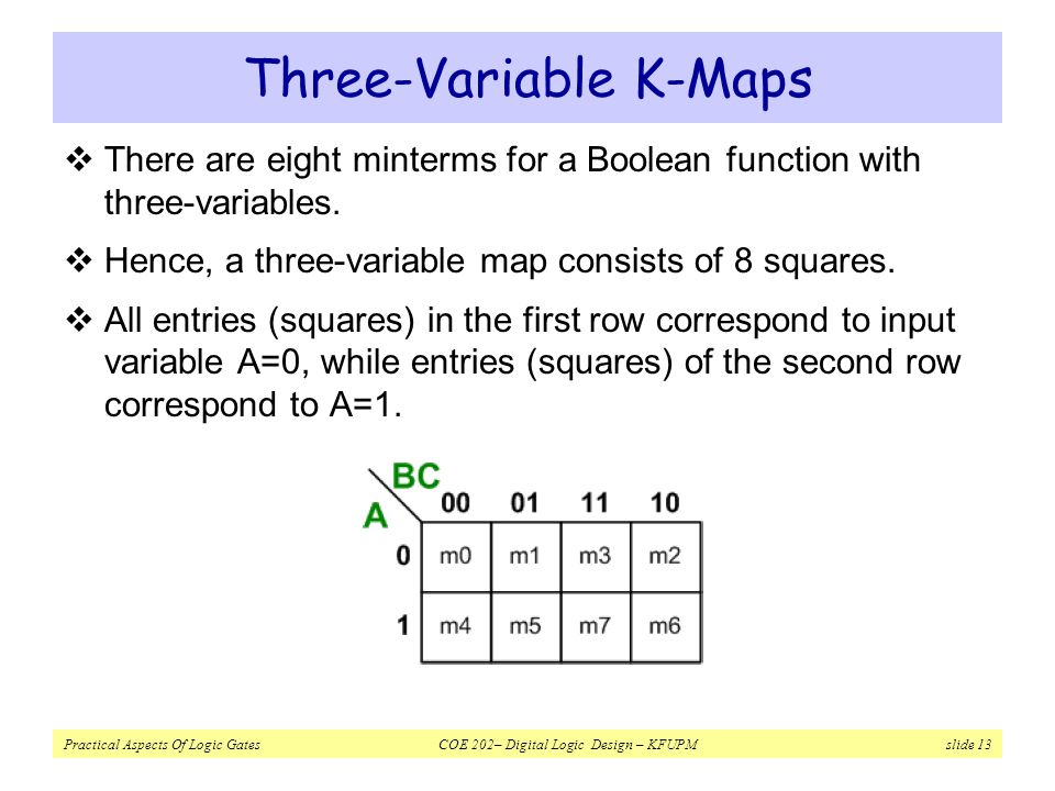 Three-Variable K-Maps