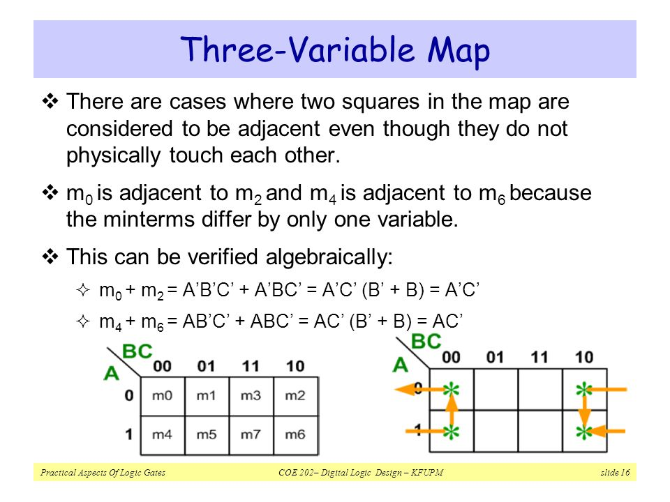 Three-Variable Map There are cases where two squares in the map are considered to be adjacent even though they do not physically touch each other.