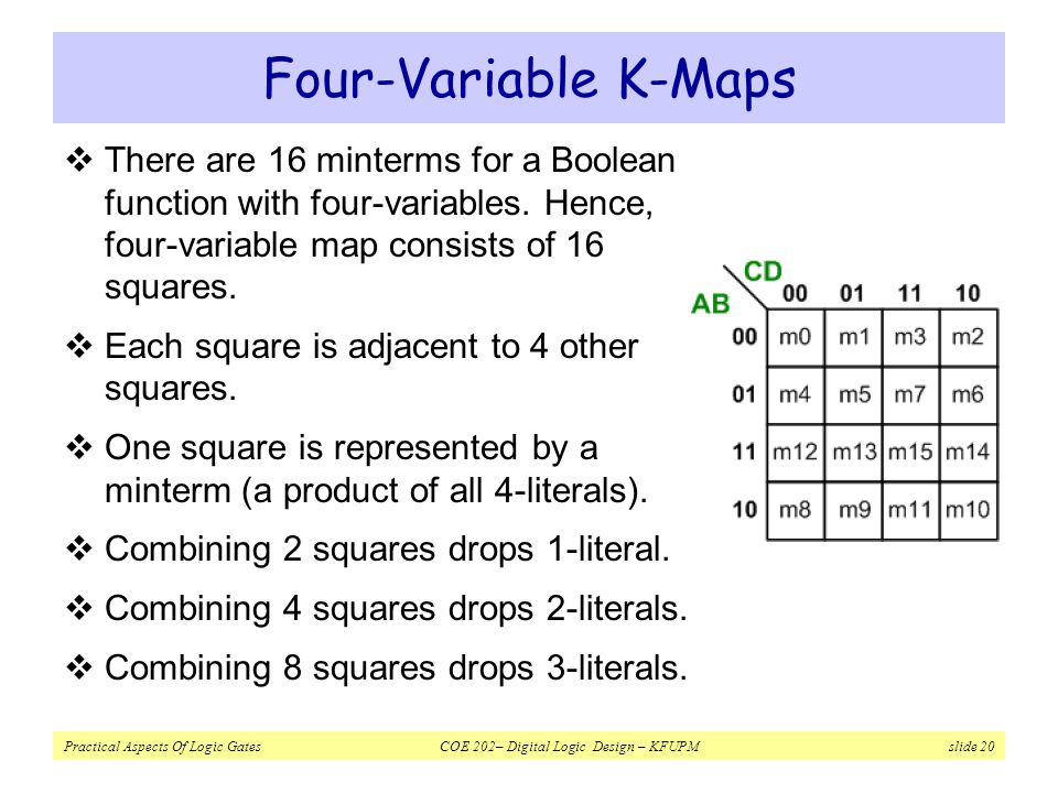 Four-Variable K-Maps There are 16 minterms for a Boolean function with four-variables. Hence, four-variable map consists of 16 squares.