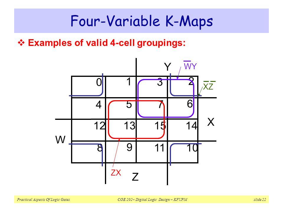 Four-Variable K-Maps 8 9 10 11 12 13 14 15 1 3 2 5 6 4 7 X Y Z W