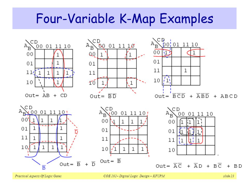 Four-Variable K-Map Examples