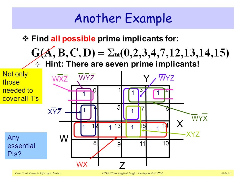 Another Example Y X W Z Find all possible prime implicants for: