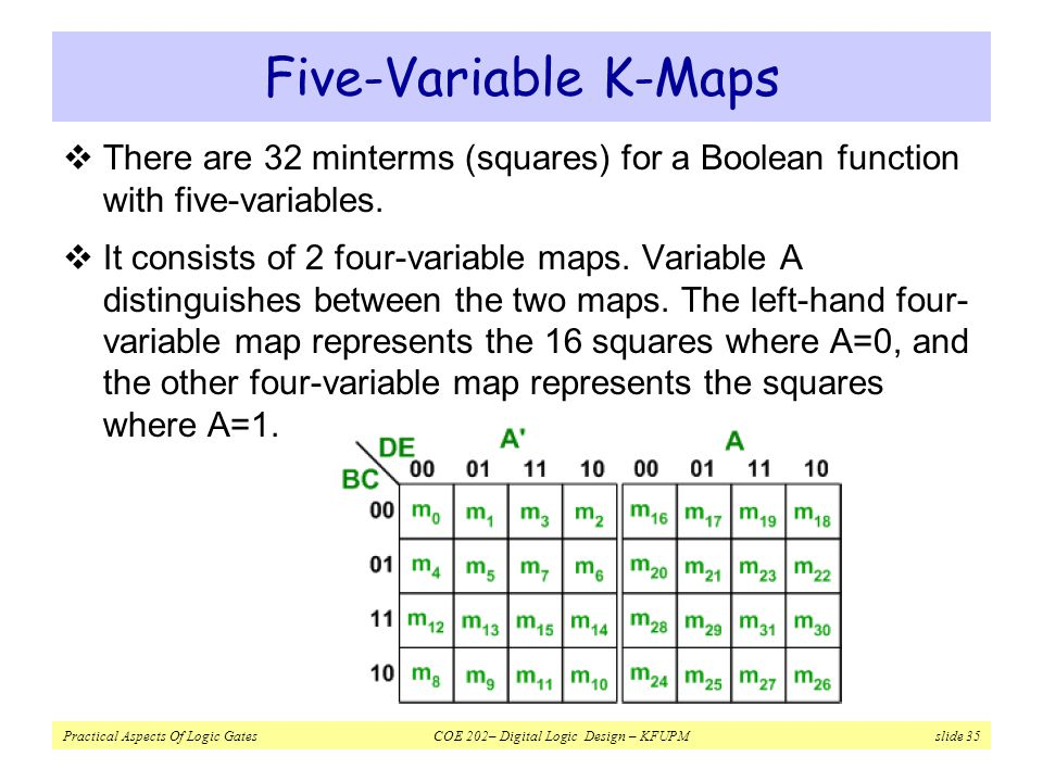 Five-Variable K-Maps There are 32 minterms (squares) for a Boolean function with five-variables.