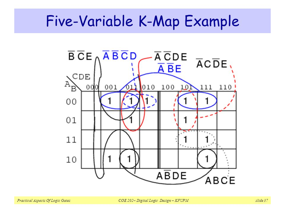 Five-Variable K-Map Example