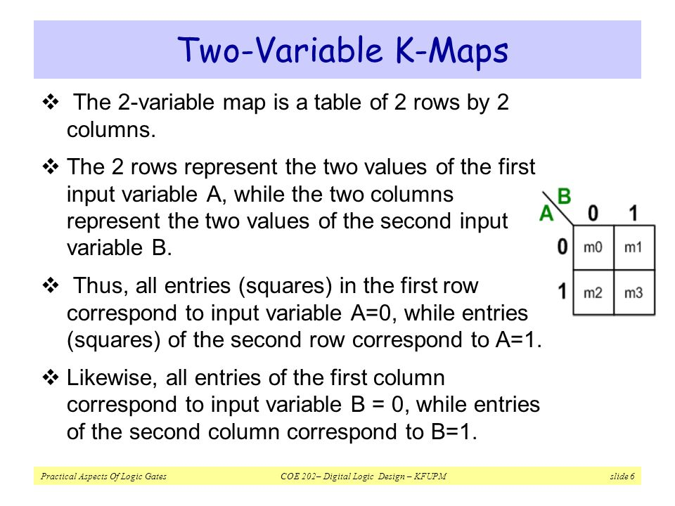 Two-Variable K-Maps The 2-variable map is a table of 2 rows by 2 columns.