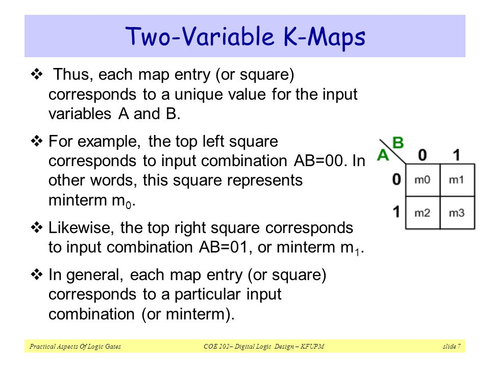 Two-Variable K-Maps Thus, each map entry (or square) corresponds to a unique value for the input variables A and B.