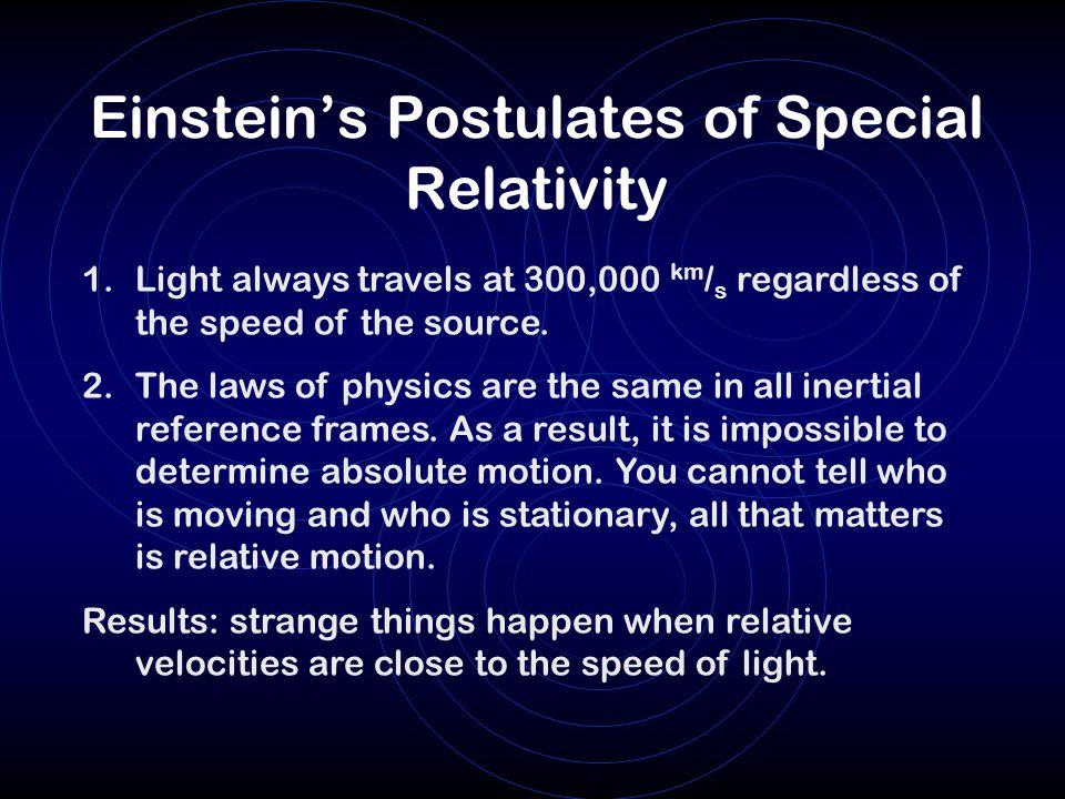Einstein's Postulates of Special Relativity