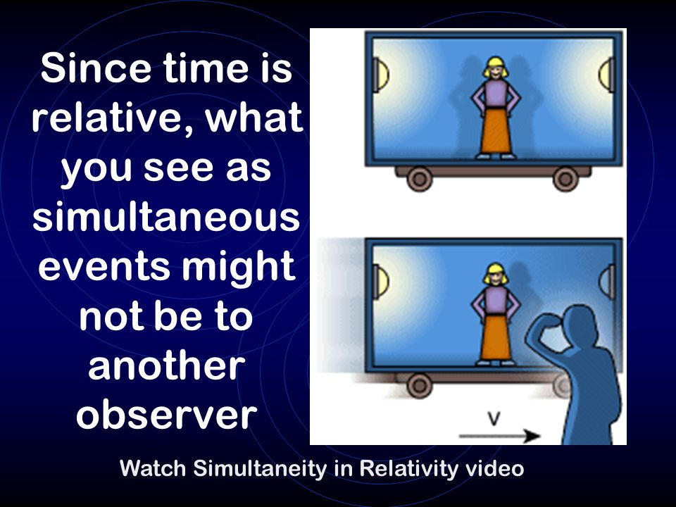 Since time is relative, what you see as simultaneous events might not be to another observer