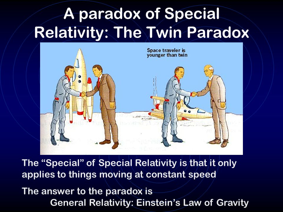 A paradox of Special Relativity: The Twin Paradox