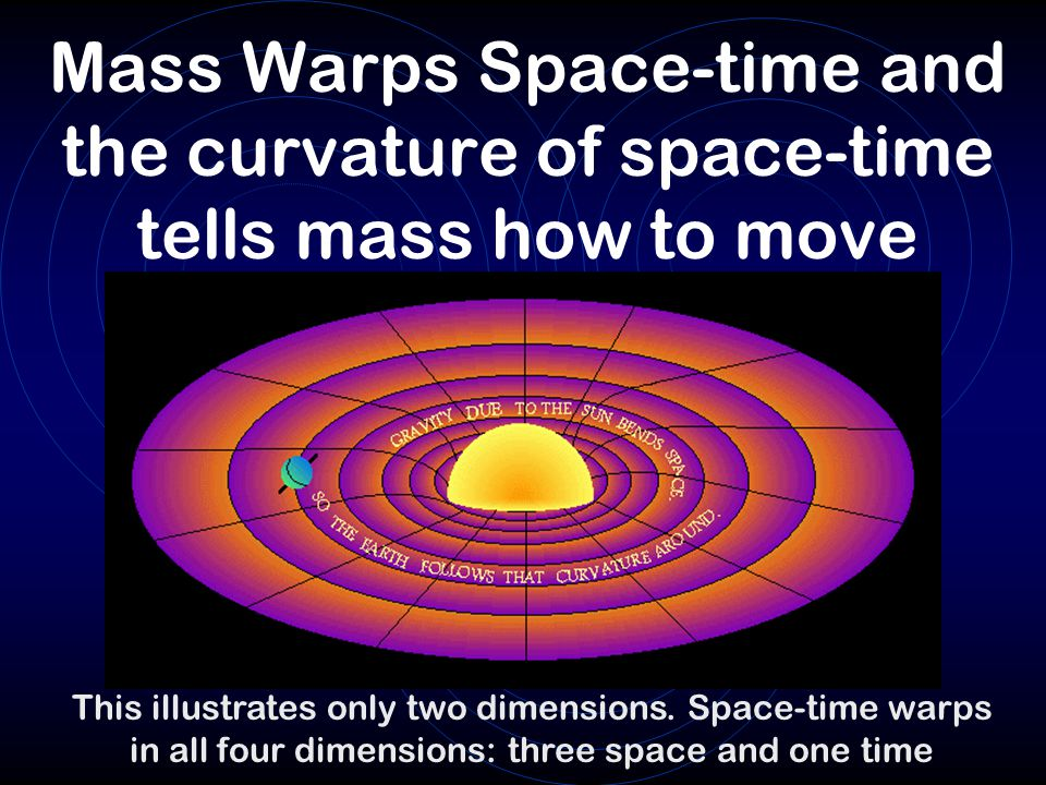 Mass Warps Space-time and the curvature of space-time tells mass how to move