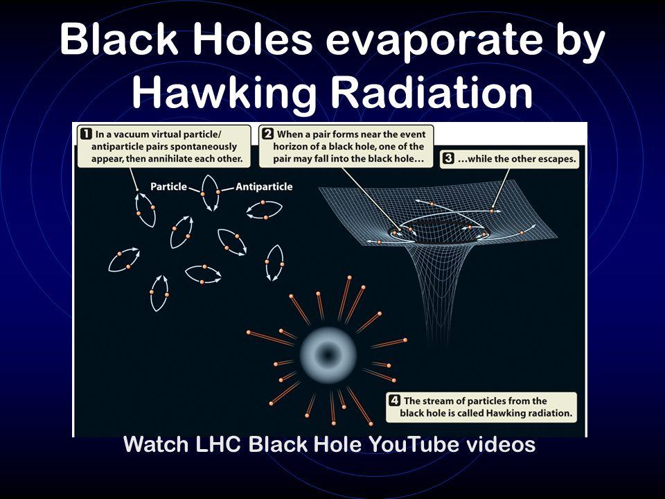 Black Holes evaporate by Hawking Radiation