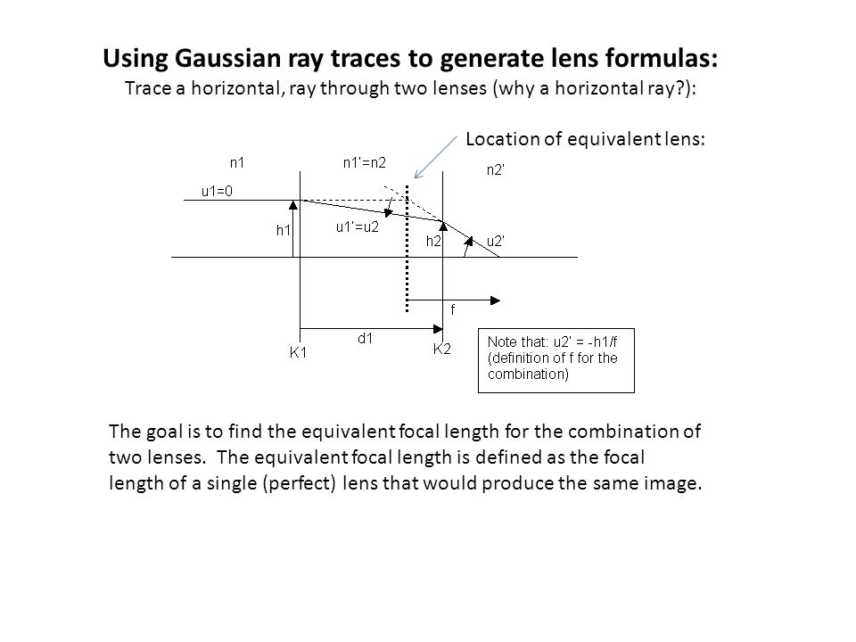 Using Gaussian ray traces to generate lens formulas: