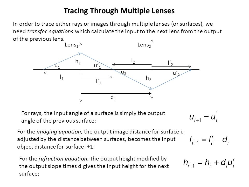 Tracing Through Multiple Lenses
