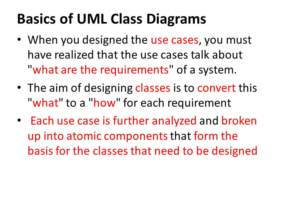 Basics of UML Class Diagrams
