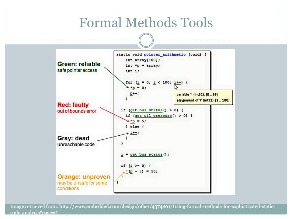 Formal Methods Tools