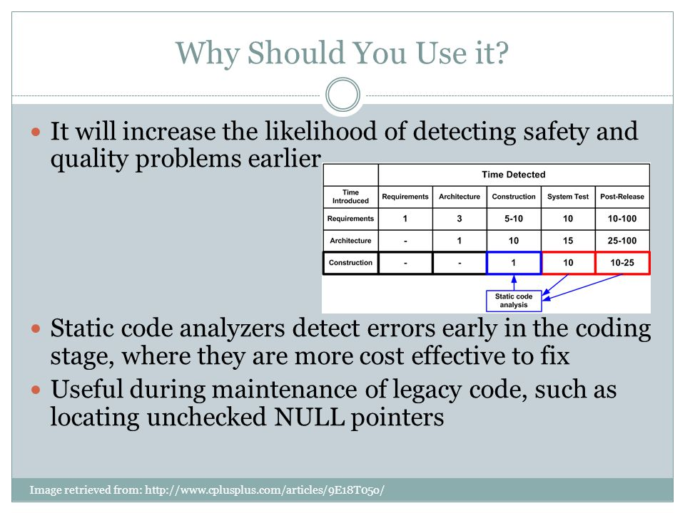 Why Should You Use it It will increase the likelihood of detecting safety and quality problems earlier.