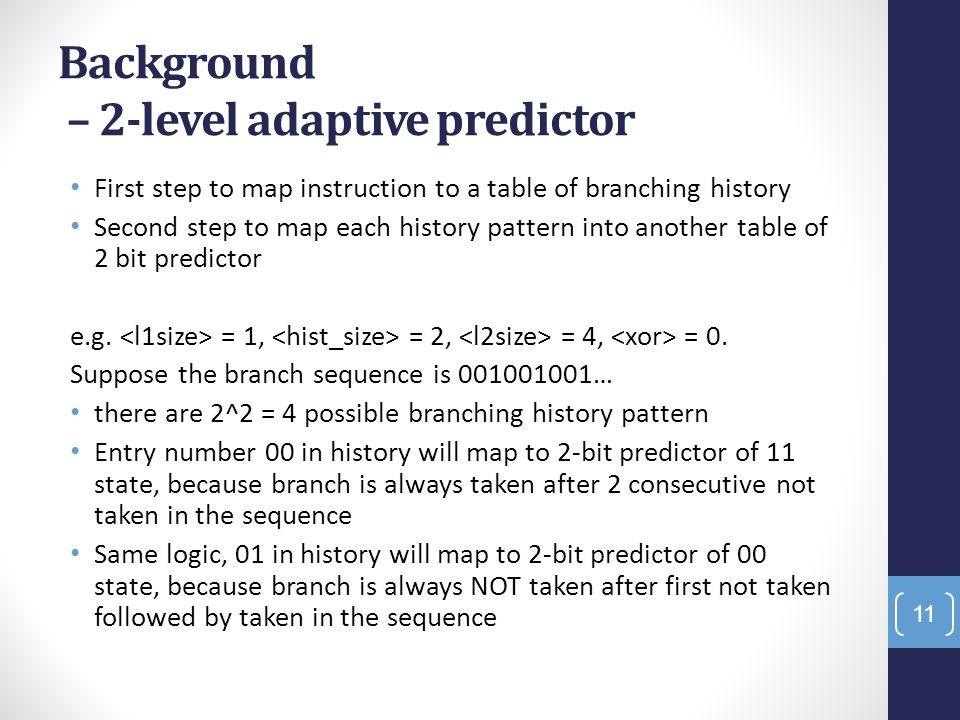Background – 2-level adaptive predictor