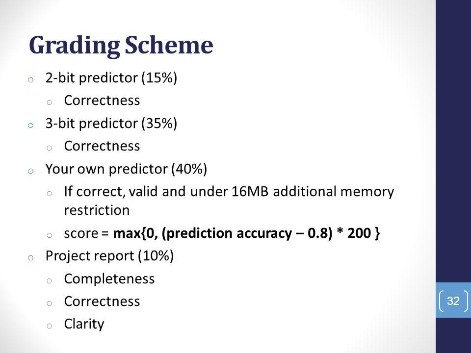 Grading Scheme 2-bit predictor (15%) Correctness 3-bit predictor (35%)