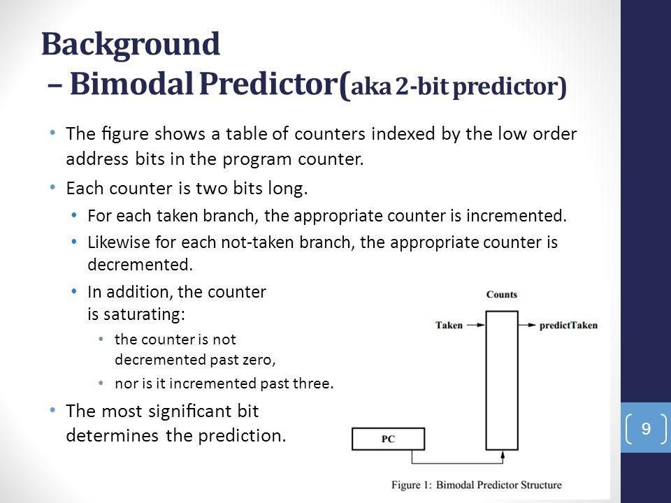 Background – Bimodal Predictor(aka 2-bit predictor)