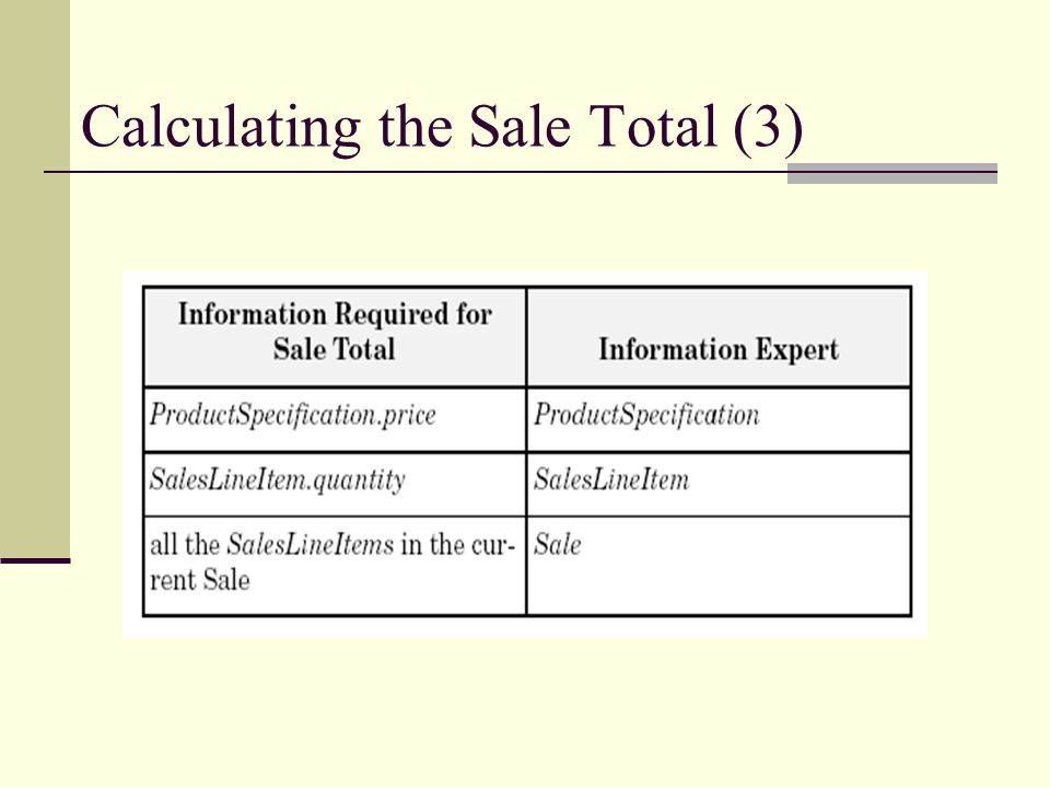 Calculating the Sale Total (3)
