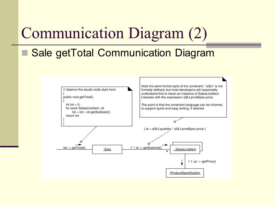 Communication Diagram (2)