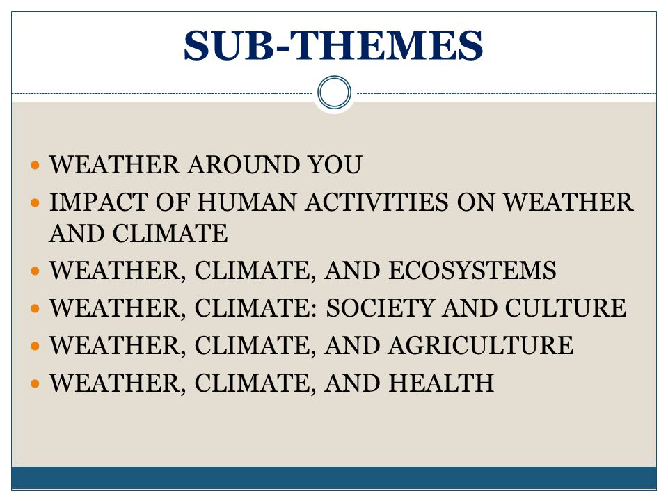 SUB-THEMES WEATHER AROUND YOU