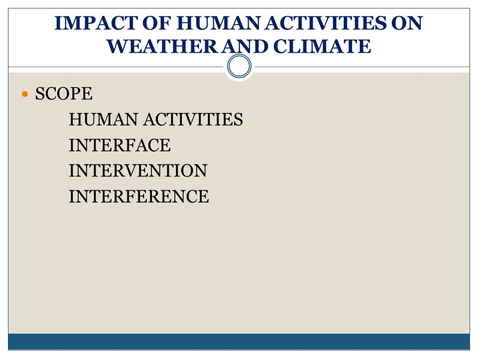 IMPACT OF HUMAN ACTIVITIES ON WEATHER AND CLIMATE